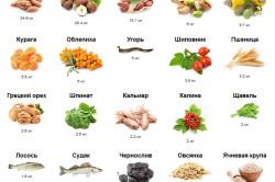 Пища, содержащая токоферол