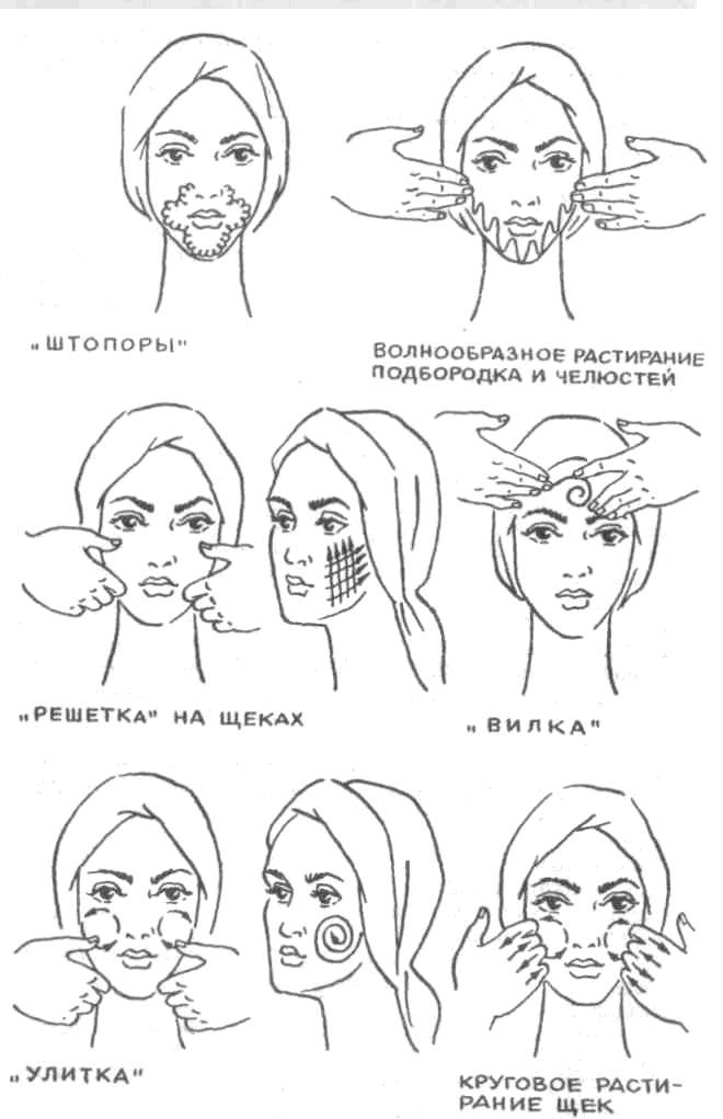 Томск дорога аэропорт схема дороги